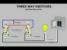 hallway light wiring diagram three way switches how they work one light with