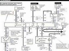 98 lincoln town car ac diagram 1998 ford ranger fuse box diagram schematics ford ranger ranger ford