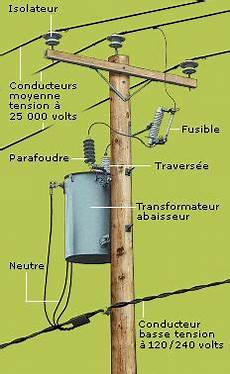 diagram of components found a distribution pole engineeringstudents