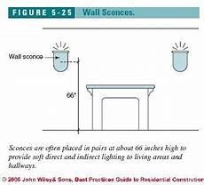 Bathroom Light Fixture Height