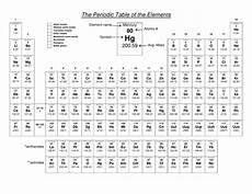 color by number periodic table worksheet 16263 periodic table to color