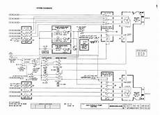 wiring diagram symbols aircraft part 66 virtual school aircraft wiring and schematic diagrams