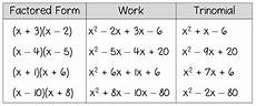 factoring polynomials questions with answers algebra