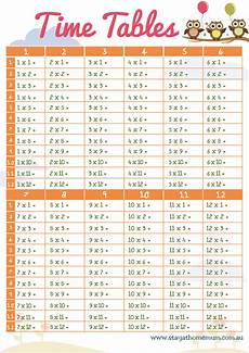 times tables free printable stay at home