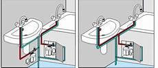 durchlauferhitzer dusche und waschbecken durchlauferhitzer f 252 r waschbecken amilton