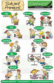 subject pronouns in
