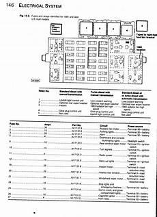 2004 acura tl fuse box l ocasion maserati 2007 fuse box location wiring diagram database