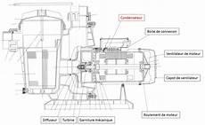 consommation electrique spa intex schema electrique spa intex combles isolation