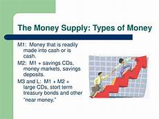 are loans m1 or m2 ppt monetary policy fiscal policy powerpoint presentation free download id 5443277