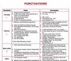 punctuation worksheets commas and stops 20715 40 free punctuation worksheets