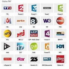 la chaine tv