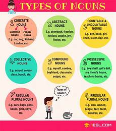 the 8 types of nouns in english with useful exles 7 e s l