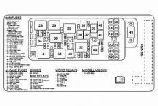 28 2009 Chevy Malibu Fuse Box Diagram Wiring Diagram List Free Photos