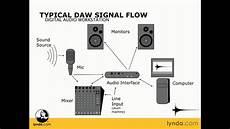typical daw signal flow lynda com youtube