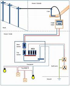 house wiring diagrams pdf home wiring diagram