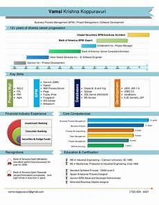 visual resume created by picto cv
