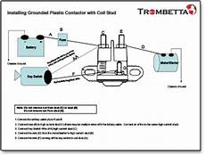 trombetta s high performance plastic dc contactors with a high temperature core assembly and