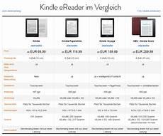 Stellt Neues Ebook Reader Flaggschiff Kindle Oasis