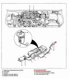 electronic throttle control 2008 kia optima user handbook service manual download 2012 kia sportage evaporation control canister pdf kia sorento 2004