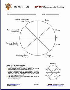 dbt therapy worksheets pdf the wheel of life worksheet dialatical behavioral therapy dbt