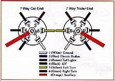 need 6 pole ignition switch wiring diagram or description harley custom baggers bagger