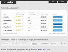 compare car insurance quotes compare auto