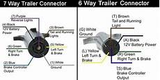 how are the 7 and 6 way trailer connectors wired in hopkins flex coil trailer connector adapter