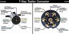 8 wire trailer harness diagram 10 primary wire blue per foot trailer wiring diagram electrical wiring truck