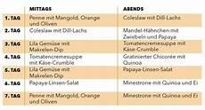 Intervallfasten Plan Hirschhausen - die superfood di 228 t mit 7 tage plan zum abnehmen