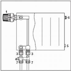 heizkörper anschließen anleitung thermostat uni xh 7 28 176 c 0 1 5 fl 252 ssig f 252 hler wei 223
