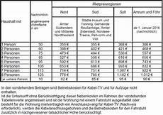 flensburg neue mietobergrenzen f 252 r empf 228 nger