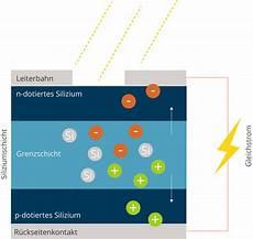 wie funktionieren solarzellen so funktioniert eine photovoltaikanlage verst 228 ndlich erkl 228 rt