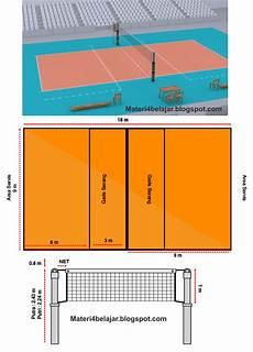 Gambar Dan Ukuran Lapangan Bola Voli Standar Nasional