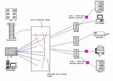rj45 telephone wiring diagram wiring diagram and schematics
