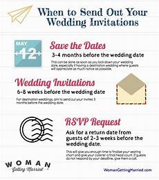 How Soon To Send Out Wedding Invitations this is when you should send out your wedding invitations