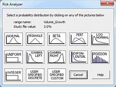 bloggotype probability distributions memo notes