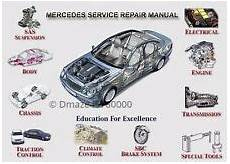 how to download repair manuals 2007 mercedes benz cls class seat position control mercedes c280 parts ebay