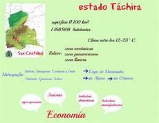 simbolos naturales estado tachira 301 moved permanently