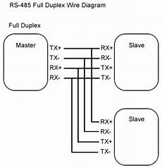 Duplex Electrical Schematic Wiring Diagram by Rs 485 Basic Pinout Diagram