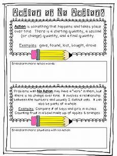 unpacking math word problems helping kids solve math problems tpt