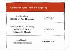 Gesch 228 Ftswagen Sponsored By Finanzamt Teil 2 Foerderland