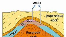 science how petroleum was formed its extraction