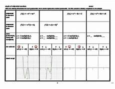 graphing polynomial functions worksheet with key by carol