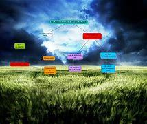 Image result for ahajar