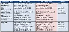 401k rmd table brokeasshome com