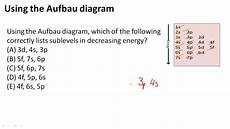 using the aufbau diagram to write short form electron configurations youtube
