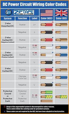 infographic dc power circuit wiring color codes infographic electrical engineering