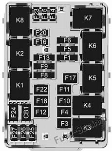 85 chevy silverado fuse box diagram instrument panel fuse box diagram left chevrolet silverado 2019 chevrolet silverado fuse