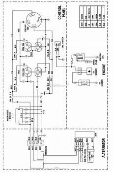 briggs and stratton power products 030592 01 6 250 watt storm generator briggs stratton