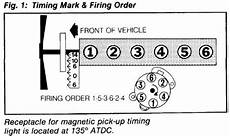 1982 Ford Bronco Spark Plus Wiring Engine Mechanical